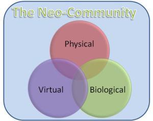 Neo-community-grab